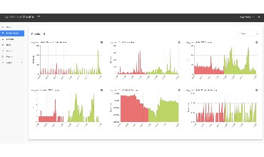 AppPerfect Agentless Monitoring tool : Dashboard