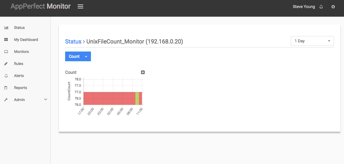 Unix-File-Folder-Count Monitoring : Results